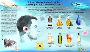 sweet oil ear wax removal 8 best home remes for getting rid of swimmers ear home sweet oil ear wax removal