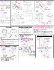 fluid mechanics cheat sheet 90901138 me2135 formula sheet me2135e fluid mechanics formula