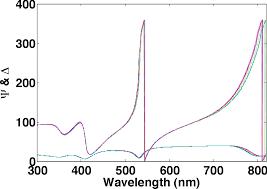 Figure C 2 From Spectroscopic Ellipsometry Semantic Scholar