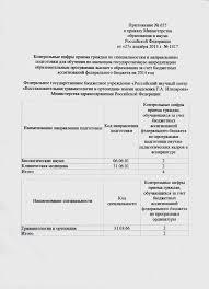 Центр Илизарова Контрольные цифры приема на 2014 год Скачать