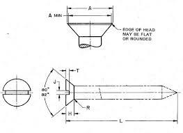 Slotted Screw Size Chart Flat Head Wood Screw Sizes