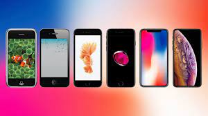 History Of The iPhone's Wallpaper - YouTube