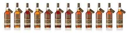 Glendronach Age Chart Glendronachs Full Batch 14 Reviewed 12 Single Casks