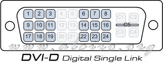 the dvi digital visual interface conectores alciro articles digital dvi d single link digital single link
