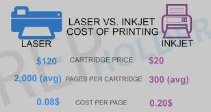 Color Laser Printer Vs Inkjet Cost Per Page Funycoloring