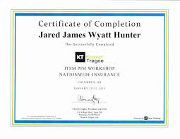 Vbs Certificate Template 30 Continuing Education Credit Certificate Template