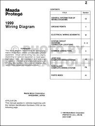 1996 mazda protege fuse diagram wiring library 1999 mazda protege wiring diagram manual original