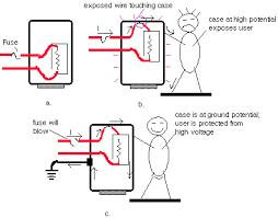 rv inverter wiring diagram images ballast wiring diagram as well electrical wiring diagrams circuit