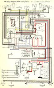 1969 vw bus wiring harness residential electrical symbols \u2022 vw bug wiring harness 1958 vw bus wiring diagram diy wiring diagrams u2022 rh socialadder co 1973 vw bug wiring harness 1968 vw beetle wiring diagram