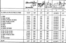 Stihl Chainsaw Bar Size Chart Canada Best Picture Of Chart