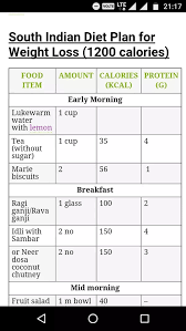 Diet Chart For Vegetarian Weight Loss What Is The Best South Indian Diet Plan To Reduce Weight