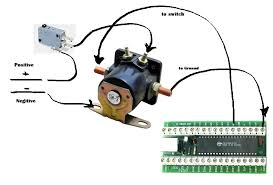 wiring diagram starter solenoid info wiring diagram for starter solenoid the wiring diagram wiring diagram