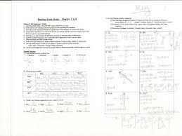 Balance Chemical Equations Worksheet | Homeschooldressage.com