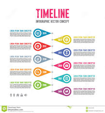 Creative Timelines For Projects Creative Timeline Template Scandinavian Home Staging