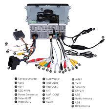 aware gps wiring diagram 24 wiring diagram images wiring Gas Club Car Wiring Diagram at Club Car A0041 946434 Wiring Diagram