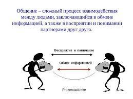 Презентация на тему Общение скачать бесплатно Общение сложный процесс взаимодействия между людьми заключающийся в обмене информацией а также в