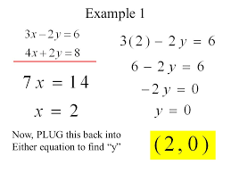 solving linear systems of equations addition elimination method