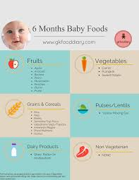Perspicuous 6 Month Baby Food Chart In Bangladesh 2019