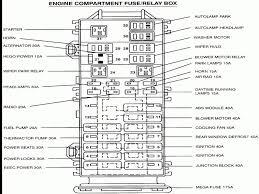 2002 ford taurus fuse box diagram ford taurus fuse box layout 2009 ford taurus fuse box diagram at 2008 Ford Taurus Fuse Box