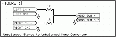 stereo to mono summing circuit techtalk speaker building audio to combine a stereo signal into a single mono signal i ve heard it can be done by combining the signals a 1k resistor between each input and the