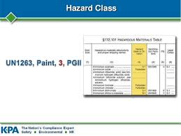 Dot Hazardous Materials Table Dot Hazmat Shipping Compliance