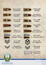 Abu Dhabi Police Wikipedia