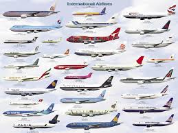 International Airline Chart Airlines And Aircraft In