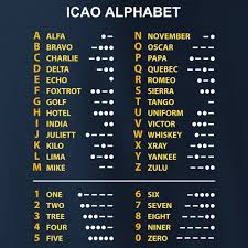 By using ipa you can know exactly how to pronounce a certain word in english. Morse Code But In Aviation Style Aviation Alphabet