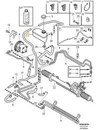 v70 engine diagram bookmark about wiring diagram • 2001 volvo v70 engine diagram google search volvo v70 awd rh com 1998 volvo v70 engine diagram volvo v70 engine compartment diagram