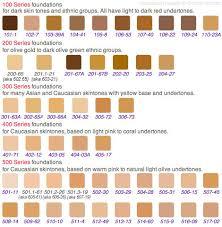 Mac Foundation Shades Chart Cinema Secrets 5 In 1 Ultimate Foundation Palette Makeup