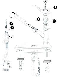 delta kitchen faucet repair diagram single handle kitchen faucet repair delta delta two handle kitchen faucet