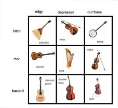 Instrument Alignment Chart Tumblr