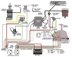 mercury wiring diagrams mercury wiring diagrams 1150 mercury outboard ignition switch wiring diagram 1571705