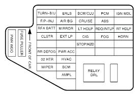 fuse box diagram 2003 dodge stratus freddryer co ford transit connect 2003 fuse box diagram at Ford Transit Fuse Box Diagram 2003