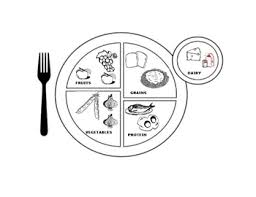 Small Picture Choose my Plate Clipart 34