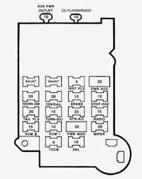 fuse diagram 2000 jimmy wiring diagram sample 99 gmc jimmy fuse box diagram wiring diagram inside fuse box diagram 2000 blazer 1999 gmc