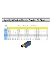 Steel Conduit And Tubing Fill Chart Template Free Download