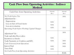 Unique Pretty Cash Flow Proforma Template Free Statement Indirect