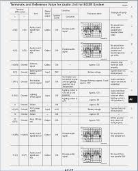 2004 nissan 350z radio wiring basic guide wiring diagram \u2022 Radio Wiring Diagram for Nissan 350Z at 350z Bose Stereo Wiring Diagram