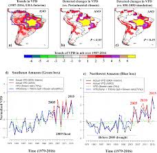 Vapor Pressure Deficit Chart A Recent Systematic Increase In Vapor Pressure Deficit Over