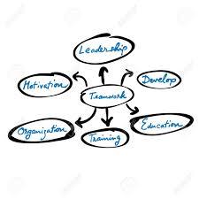 Flow Chart Cartoon Teamwork Flowchart Organization Cartoon Vector