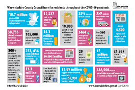 homepage warwickshire county council