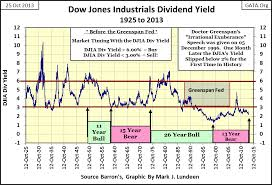 Evil Market Omens Seen In The Dow Jones Earnings And
