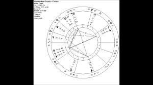 Alexandria Ocasio Cortez Birth Chart Astrology Students Analyze Alexandria Ocasio Cortez Natal Chart