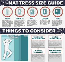 How To Choose A Mattress And Mattress Size Chart Twin Twin