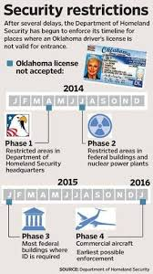 Money Holders Work License For Oklahoma Travel Id Driver's Tulsaworld Law amp; Complicate May Real com