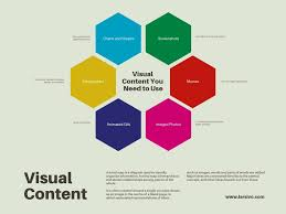 Mind Map Designs Simple Free Mind Map Maker Editable Mind Map Examples Canva