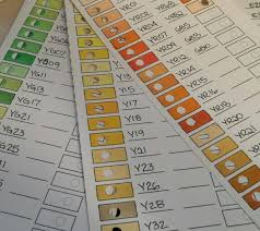 Diy Copic Color Matching Chart Stuff N Thingz Llc