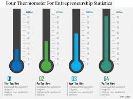 Business Diagram Four Thermometer For Entrepreneurship