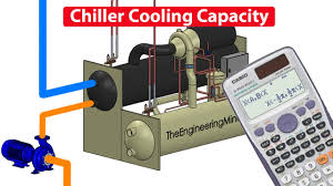 Calculate Chiller Cooling Capacity Cooling Load Kw Btu Refrigeration Ton